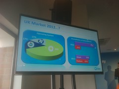 samsung uk market projection