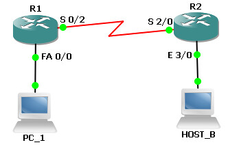 10. CONFIGURE CISCO EASY VPN SERVER AND CLIENT (ROUTER)