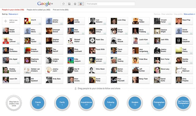 Adding People to Circles on Google+