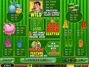 free Mr. Cashback slot mini symbol