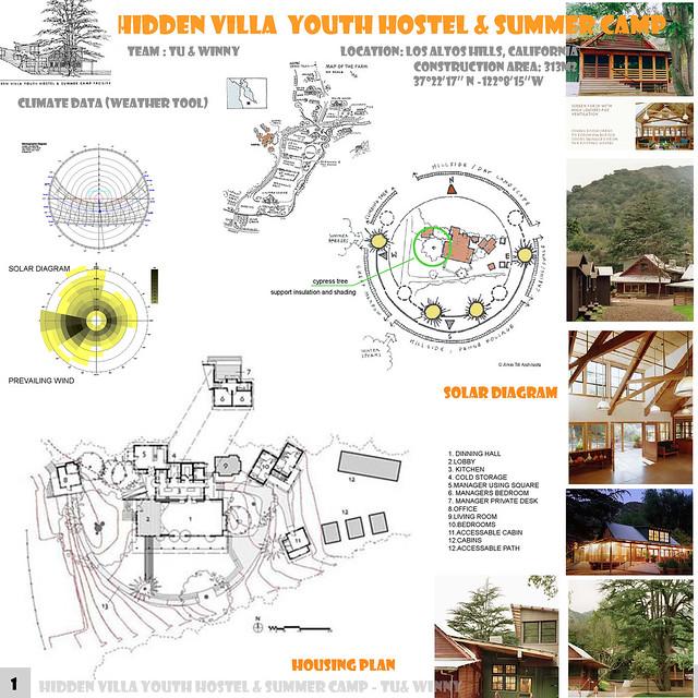 Hidden Villa Youth Hostel And Summer Camp