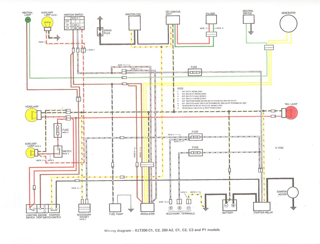 1983 Kawasaki Klt 200 Wiring Diagram And Ebooks Diagrams For A 1985 Honda 250 Three Wheeler Electrical Of Third Rh 10 13 11 Jacobwinterstein Com Manual Parts