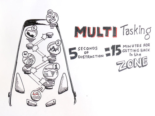 Multitasking - a myth or reality