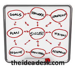 Success Diagram - Dry Erase Board with Red Marker (The Idea Desk) Tags: school red white metal pen writing idea sketch words office education shiny post notes notice drawing circles background board text plan dry whiteboard class teacher business vision research noticeboard planning brainstorm diagram frame goals sharing learning arrows marker motivation write lesson draw reminder teach success leading share leadership educate isolated flowchart posting erase motivate teamwork dryeraseboard succeed successful erasable