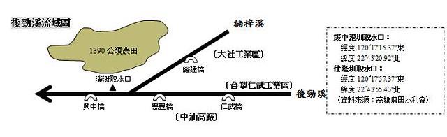 後勁溪流域圖,圖片提供:地球公民基金會
