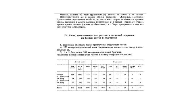 Парашютно-десантная операция в период с 17 по 22 января 1942 года.