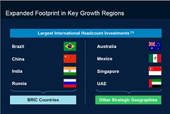 Morgan Stanley growth regions