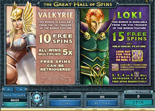 Thunderstruck 2 Bonus Game