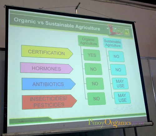 Agrilink 2011-Organic vs Sustainable Agri