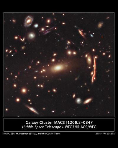 Ambitious Hubble Survey Obtaining New Dark Matter Census