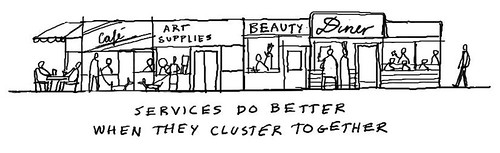 Services do better when they cluster together