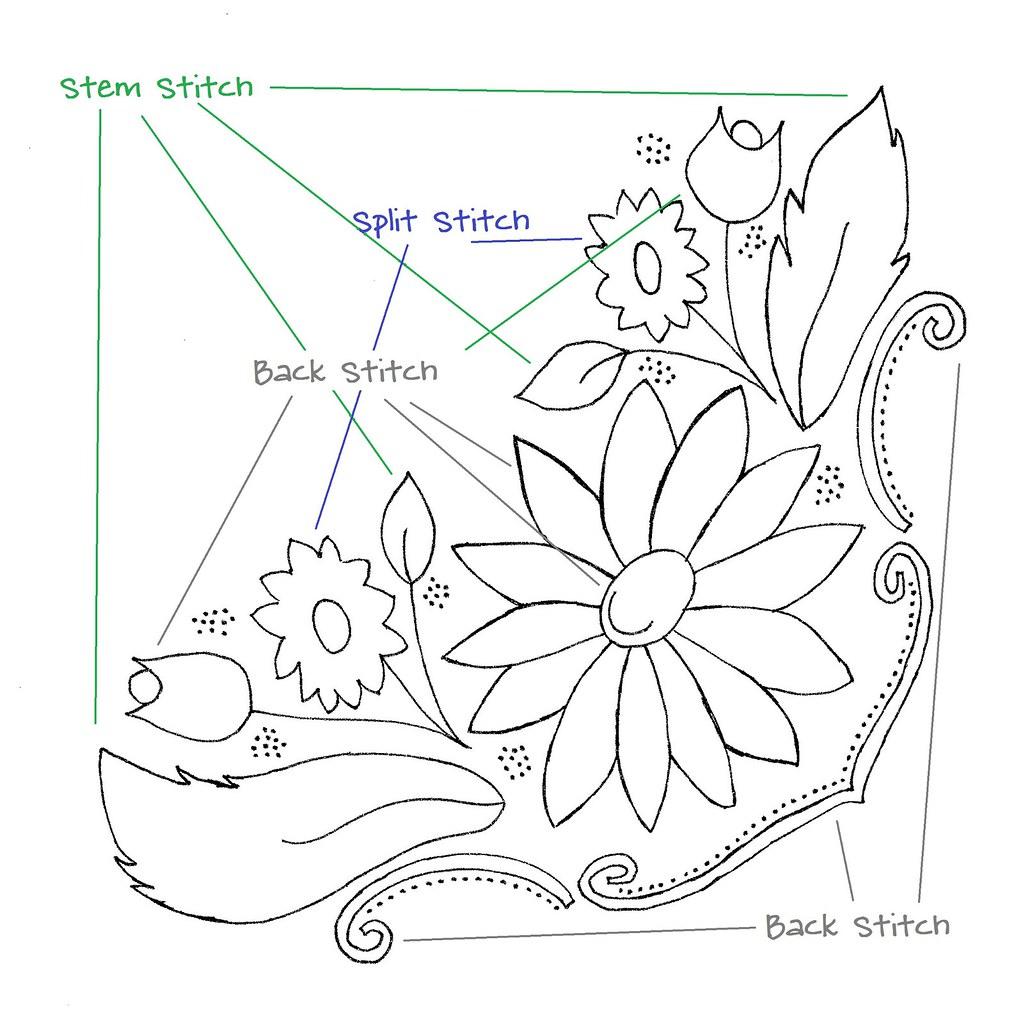 stitchdiagram1