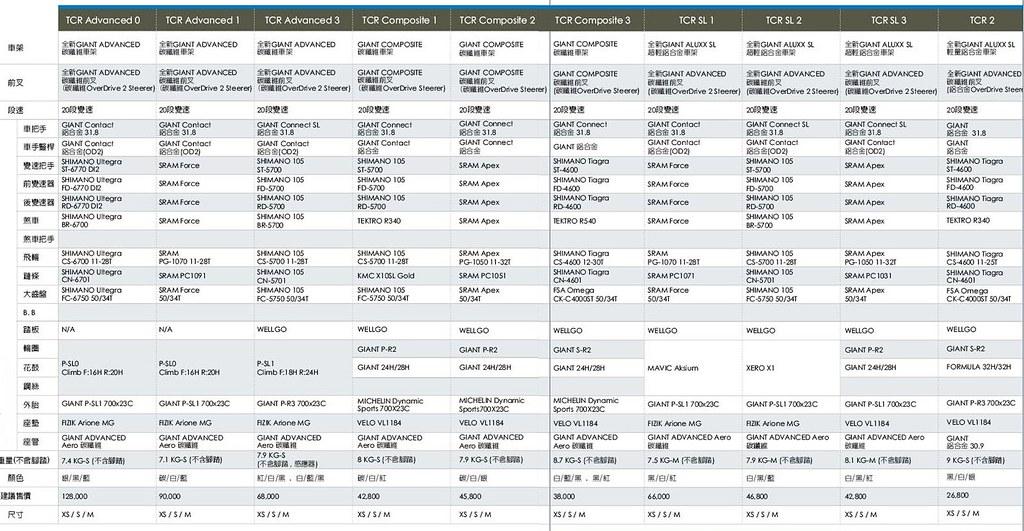 Giant_TCR_2012 比較表