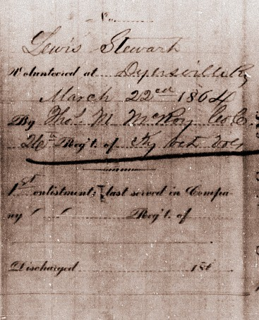 Lewis Stewart Civil War Enlistment Back