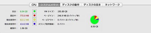 Mac OS X 10.7.2 起動時点メモリ空き容量