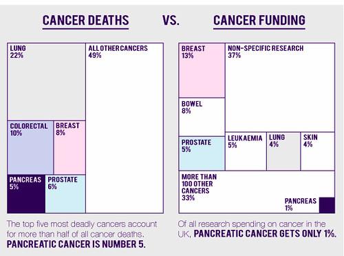 deathsversusfunding