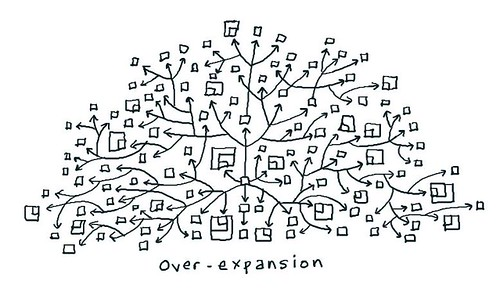 Over-expansion
