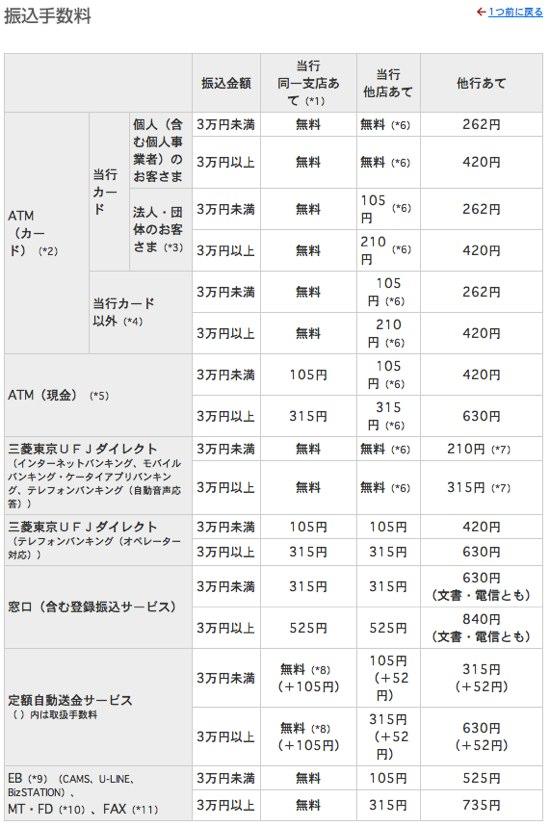 mitsubishi_ufj_2
