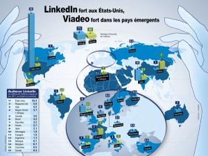 linkedin y viadeo