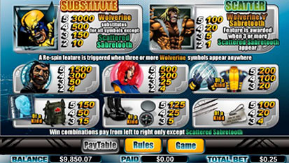 free Wolverine slot payout