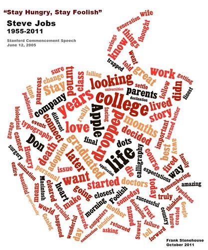 Tribute to Steve Jobs