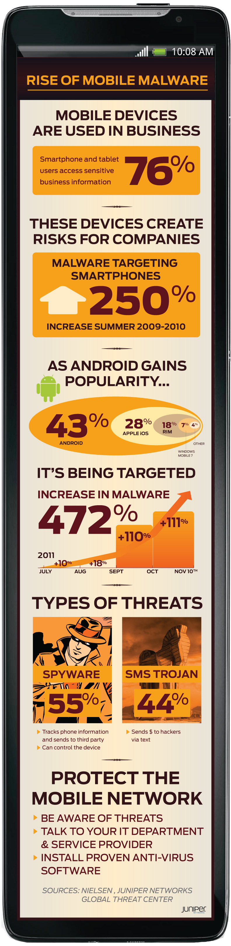 Juniper Networks Global Threat Center Mobile Malware Report