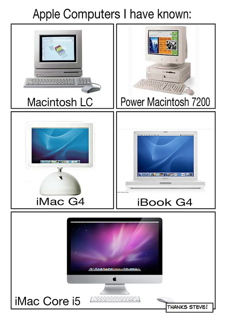 Apple Computers I have known