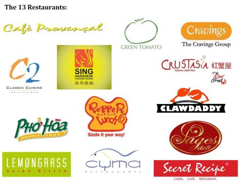 13 participating Restaurants