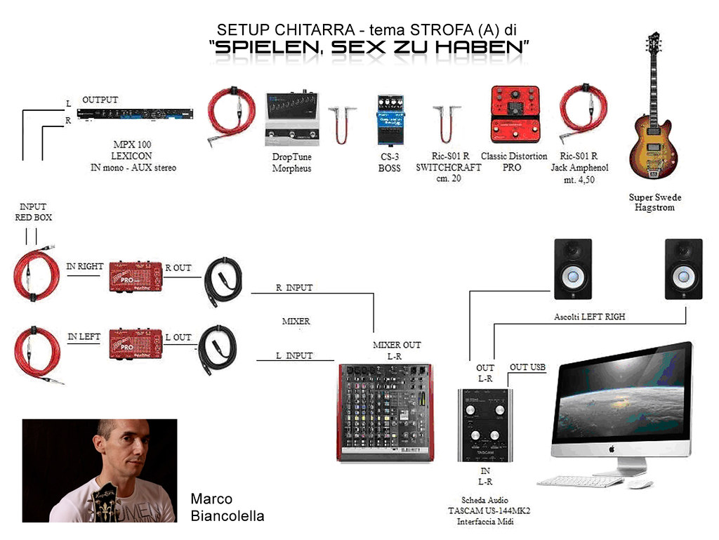 guitar setup scheme by Marco Biancolella