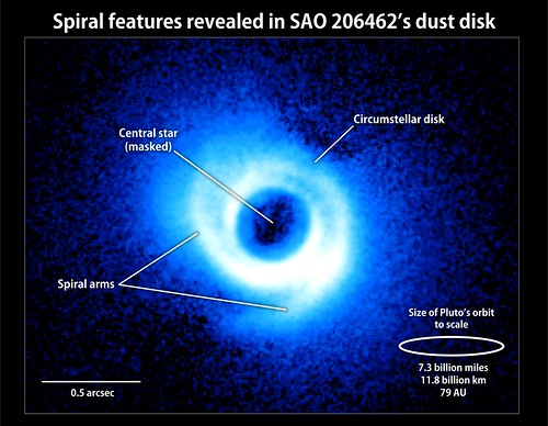 Spiral Arms Hint at the Presence of Planets