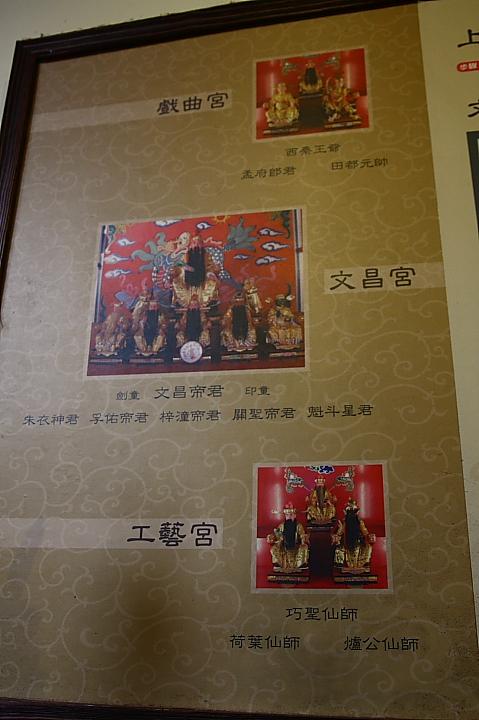 傳統藝術中心(文昌祠)0008
