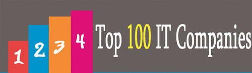 Top 100 IT companies (Rank wise List) | Anil Labs