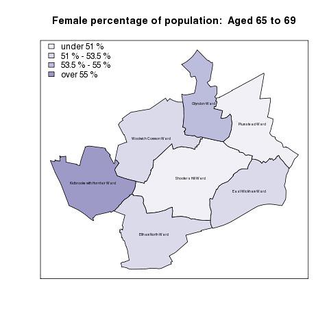 Female percentage of population:  Aged 65 to 69