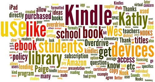 A Wordle of eBook Questions