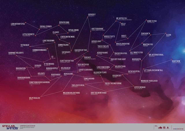 Stellar Winds 2 _ Wind Map