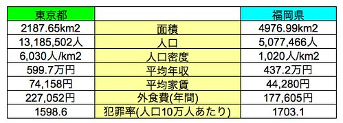 tokyo_fukuoka_1-1