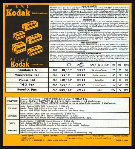 kodaks funtime strategy Transcript of eastman kodak company case study eastman kodak company funtime film fred hwang egrmgmt 210 marketing case study #1 september 8, 2010.