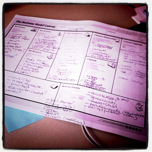 Working on business model canvas
