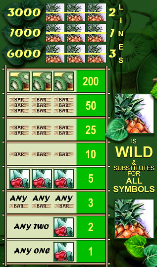 free Fruit Slot 3 Lines slot game symbols