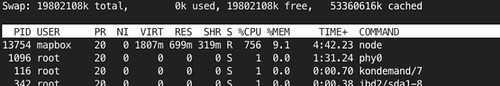 Using eight cores while exporting an MBTiles file