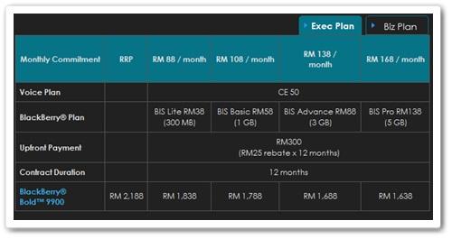 Celcom BlackBerry® Bold™ 9900 from RM1,288 - Exec Plan