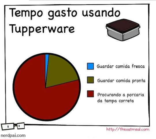 tampa do tupperware