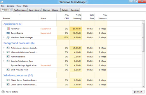 Task Manager Processes in windows 8