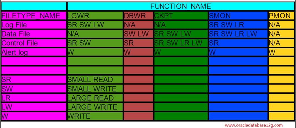 function_rw_filetype
