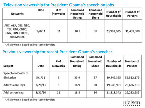 ratings-for-jobs-speech