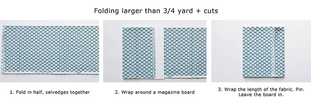 Folding .75+