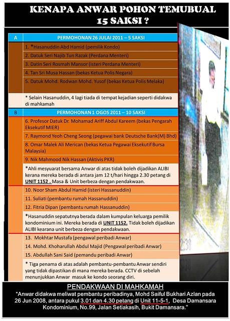 Kenapa Anwar Pohon Temubual 15 Saksi (5)