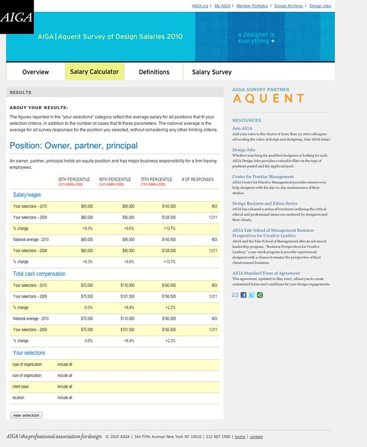 Results   AIGA | Aquent Survey of Design Salaries 2010