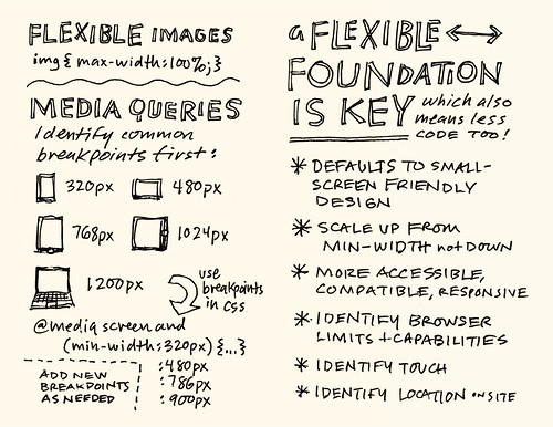 AEA Minneapolis Sketchnotes - 39-40