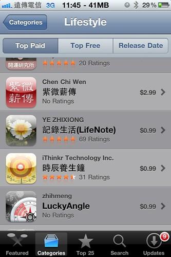(狂賀)剛上架的LuckyAngle榮獲AppStore的 LifeStyle類別Top Paid第六名…